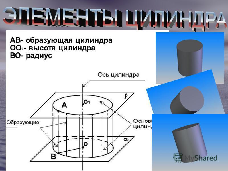 АВ- образующая цилиндра ОО 1 - высота цилиндра ВО- радиус