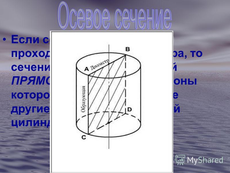 Если секущая плоскость проходит через ось цилиндра, то сечение представляет собой ПРЯМОУГОЛЬНИК, две стороны которого- образующие, а две другие- диаметры оснований цилиндра.