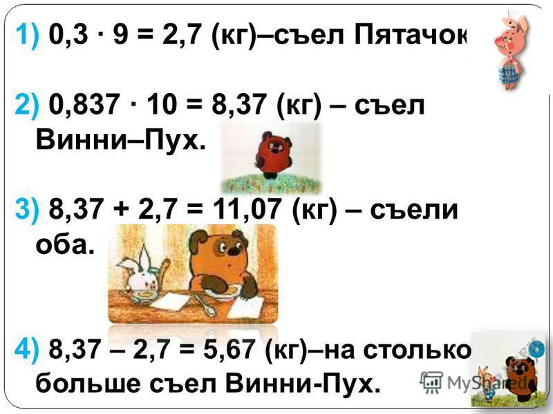 1) 0,3 9 = 2,7 (кг)–съел Пятачок. 2) 0,837 10 = 8,37 (кг) – съел Винни–Пух. 3) 8,37 + 2,7 = 11,07 (кг) – съели оба. 4) 8,37 – 2,7 = 5,67 (кг)–на столько больше съел Винни-Пух.