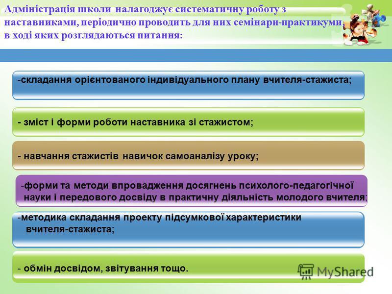 - зміст і форми роботи наставника зі стажистом; - навчання стажистів навичок самоаналізу уроку; -форми та методи впровадження досягнень психолого-педагогічної науки і передового досвіду в практичну діяльність молодого вчителя; -складання орієнтованог