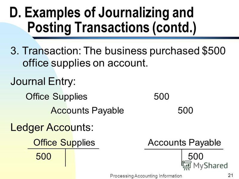Processing Accounting Information 20 D. Examples of Journalizing and Posting Transactions (contd.) 2. Transaction: The business paid $40,000 cash for land as a future office location. Journal Entry: Land40,000 Cash 40,000 Paid cash for land. Ledger A