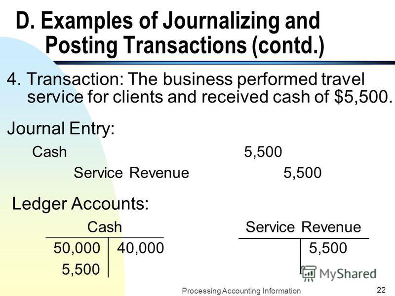 Processing Accounting Information 21 D. Examples of Journalizing and Posting Transactions (contd.) 3. Transaction: The business purchased $500 office supplies on account. Journal Entry: Office Supplies 500 Accounts Payable500 Ledger Accounts: Office