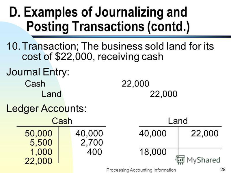 Processing Accounting Information 27 D. Examples of Journalizing and Posting Transactions (contd.) 9. Transaction: The business collected $1,000 cash on account from the clients in transaction 5. Journal Entry: Cash 1,000 Accounts Receivable1,000 Led