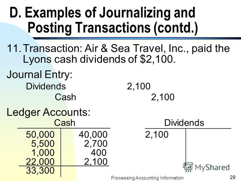 Processing Accounting Information 28 D. Examples of Journalizing and Posting Transactions (contd.) 10.Transaction; The business sold land for its cost of $22,000, receiving cash Journal Entry: Cash 22,000 Land 22,000 Ledger Accounts: Cash Land 50,000