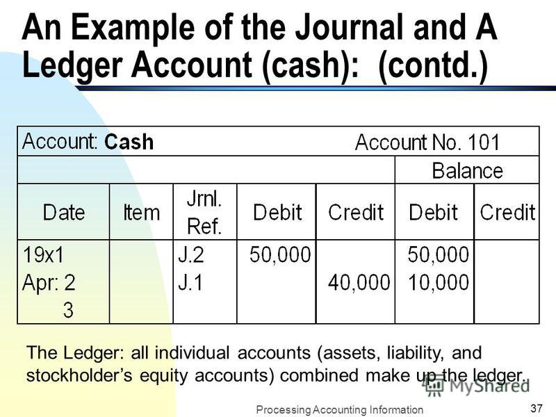 Processing Accounting Information 36 An Example of the Journal and A Ledger Account (cash):