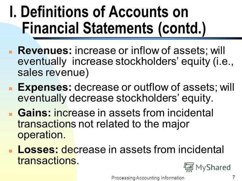 Processing Accounting Information 6 I. Definitions of Accounts on Financial Statements (contd.) n Stockholders equity: the owners claims to the assets of a corporation including: n Common stock: represents the owners investment. n Retained earnings: