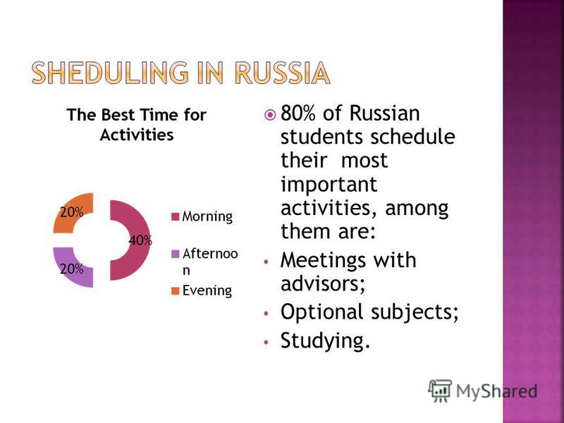80% of Russian students schedule their most important activities, among them are: Meetings with advisors; Optional subjects; Studying.