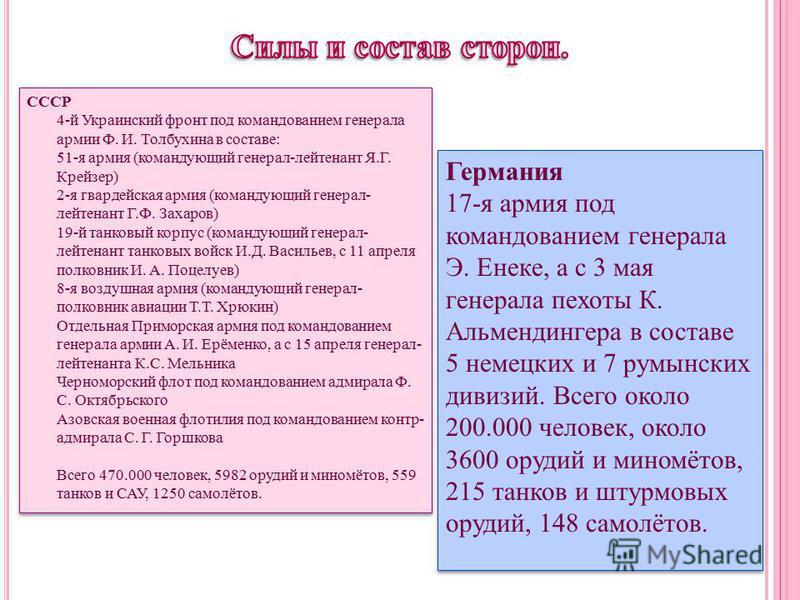 СССР 4-й Украинский фронт под командованием генерала армии Ф. И. Толбухина в составе: 51-я армия (командующий генерал-лейтенант Я.Г. Крейзер) 2-я гвардейская армия (командующий генерал- лейтенант Г.Ф. Захаров) 19-й танковый корпус (командующий генера
