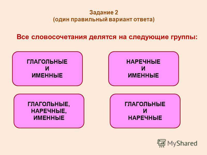 Задание 2 (один правильный вариант ответа) Все словосочетания делятся на следующие группы: ГЛАГОЛЬНЫЕ, НАРЕЧНЫЕ, ИМЕННЫЕ ГЛАГОЛЬНЫЕ И ИМЕННЫЕ ГЛАГОЛЬНЫЕ И НАРЕЧНЫЕ И ИМЕННЫЕ