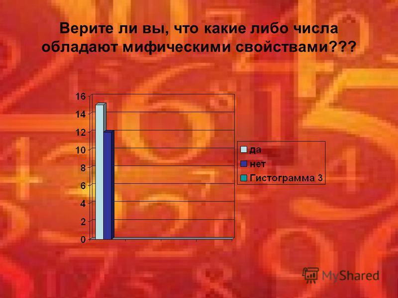 Верите ли вы, что какие либо числа обладают мифическими свойствами???