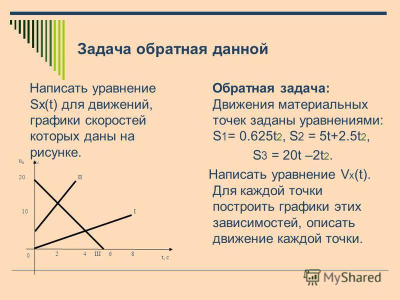 Задача обратная данной Написать уравнение Sx(t) для движений, графики скоростей которых даны на рисунке. Обратная задача: Движения материальных точек заданы уравнениями: S 1 = 0.625t 2, S 2 = 5t+2.5t 2, S 3 = 20t –2t 2. Написать уравнение V x (t). Дл