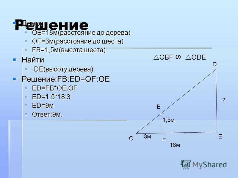 Решение Дано: Дано: ОЕ=18 м(расстояние до дерева) ОЕ=18 м(расстояние до дерева) ОF=3 м(расстояние до шеста) ОF=3 м(расстояние до шеста) FB=1,5 м(высота шеста) FB=1,5 м(высота шеста) Найти Найти :DЕ(высоту дерева) :DЕ(высоту дерева) Решение:FB:ED=OF:O
