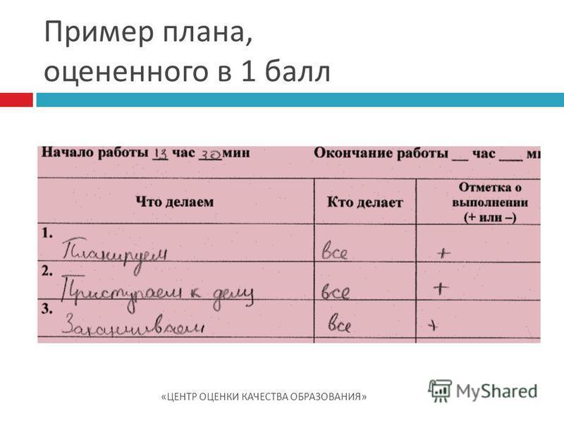 Пример плана, оцененного в 1 балл « ЦЕНТР ОЦЕНКИ КАЧЕСТВА ОБРАЗОВАНИЯ »