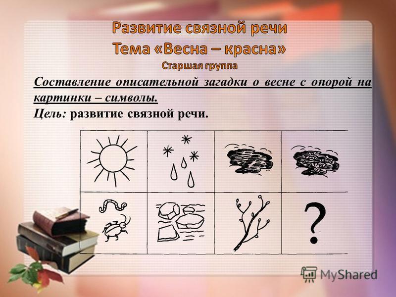 Составление описательной загадки о весне с опорой на картинки – символы. Цель: развитие связной речи.