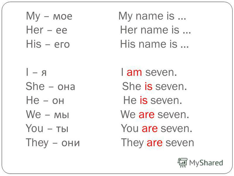 My – мое My name is … Her – ее Her name is … His – его His name is … I – я I am seven. She – она She is seven. He – он He is seven. We – мы We are seven. You – ты You are seven. They – они They are seven