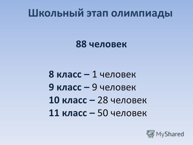 Школьный этап олимпиады 88 человек 8 класс – 1 человек 9 класс – 9 человек 10 класс – 28 человек 11 класс – 50 человек