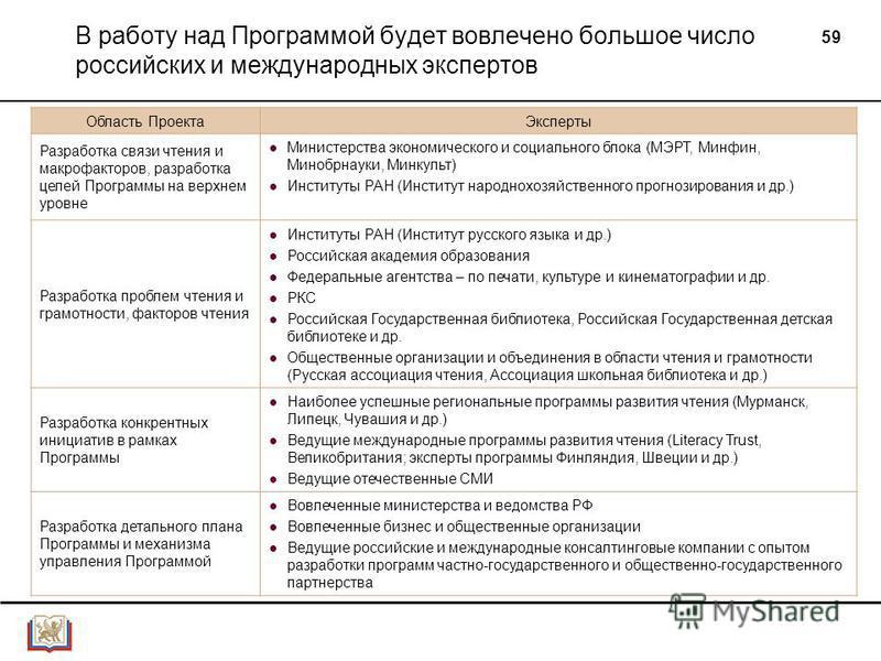 59 В работу над Программой будет вовлечено большое число российских и международных экспертов Область Проекта Эксперты Разработка связи чтения и макрофакторов, разработка целей Программы на верхнем уровне Министерства экономического и социального бло