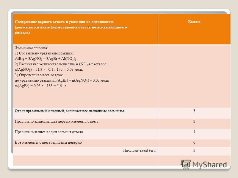 Содержание верного ответа и указания по оцениванию (допускаются иные формулировки ответа, не искажающие его смысла) Баллы Элементы ответа: 1) Составлено уравнение реакции: AlBr 3 + 3AgNO 3 = 3AgBr + Al(NO 3 ) 3 2) Рассчитано количество вещества AgNO
