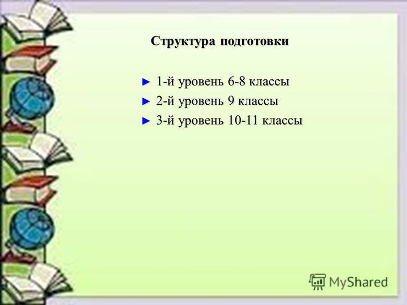 Структура подготовки Структура подготовки 1-й уровень 6-8 классы 1-й уровень 6-8 классы 2-й уровень 9 классы 2-й уровень 9 классы 3-й уровень 10-11 классы 3-й уровень 10-11 классы
