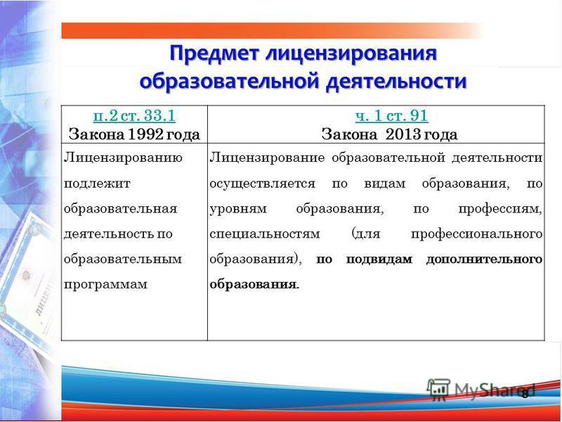 8 Предмет лицензирования образовательной деятельности п.2 ст. 33.1 Закона 1992 года ч. 1 ст. 91 Закона 2013 года Лицензированию подлежит образовательная деятельность по образовательным программам Лицензирование образовательной деятельности осуществля
