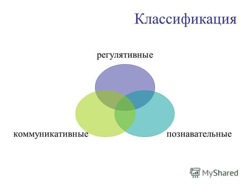 Классификация регулятивиные познавательиные коммуникативиные