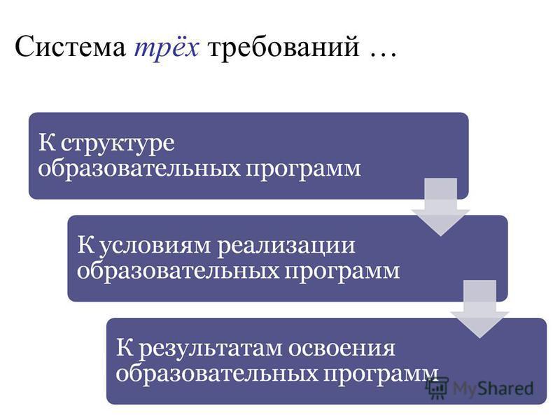 Система трёх требований …