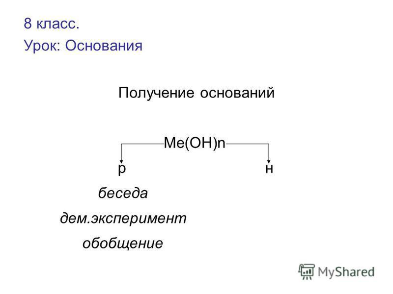 8 класс. Урок: Основания Получение оснований Me(OH)n pн беседа дом.эксперимент обобщение