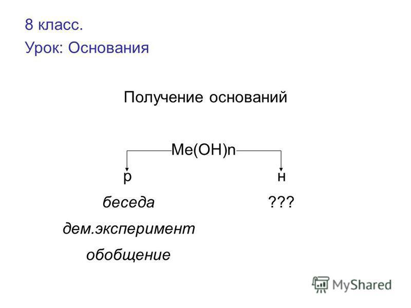 8 класс. Урок: Основания Получение оснований Me(OH)n pн беседа??? дом.эксперимент обобщение