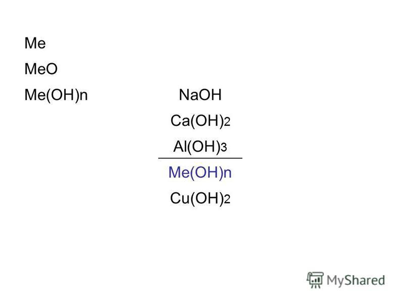 Me MeO Me(OH)nNaOH Ca(OH) 2 Al(OH) 3 Me(OH)n Cu(OH) 2