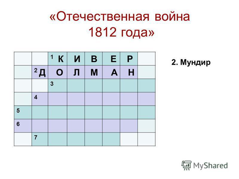 «Отечественная война 1812 года» 1 2 3 4 5 6 7 К И В Е Р 2. Мундир Д О Л М А Н