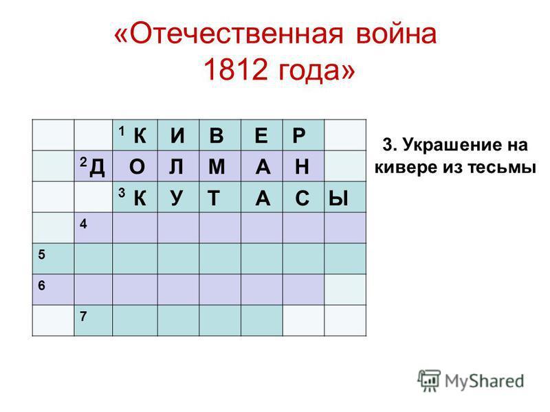 «Отечественная война 1812 года» 1 2 3 4 5 6 7 К И В Е Р 3. Украшение на кивере из тесьмы Д О Л М А Н К У Т А С Ы