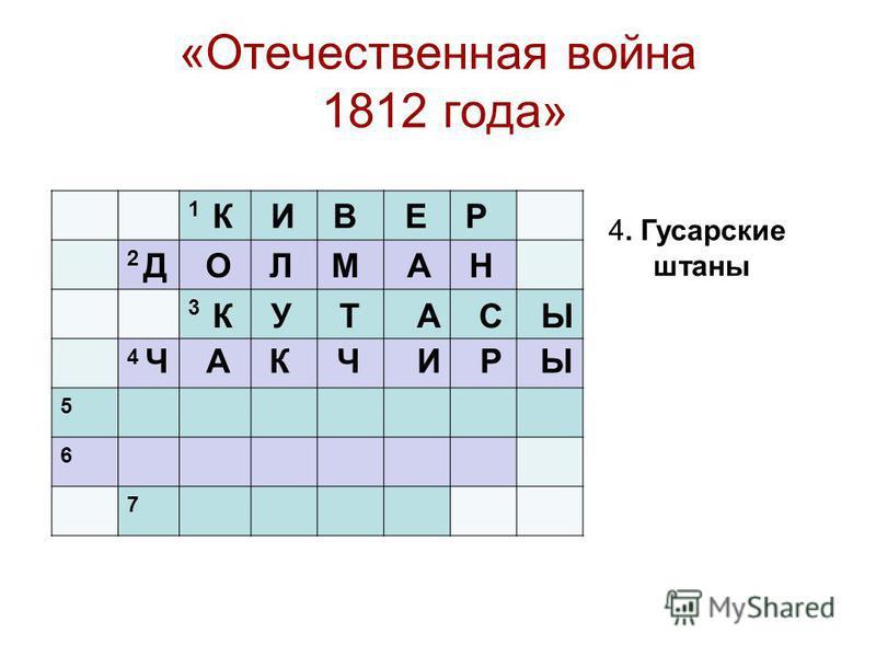 «Отечественная война 1812 года» 1 2 3 4 5 6 7 К И В Е Р 4. Гусарские штаны Д О Л М А Н К У Т А С Ы Ч А К Ч И Р Ы