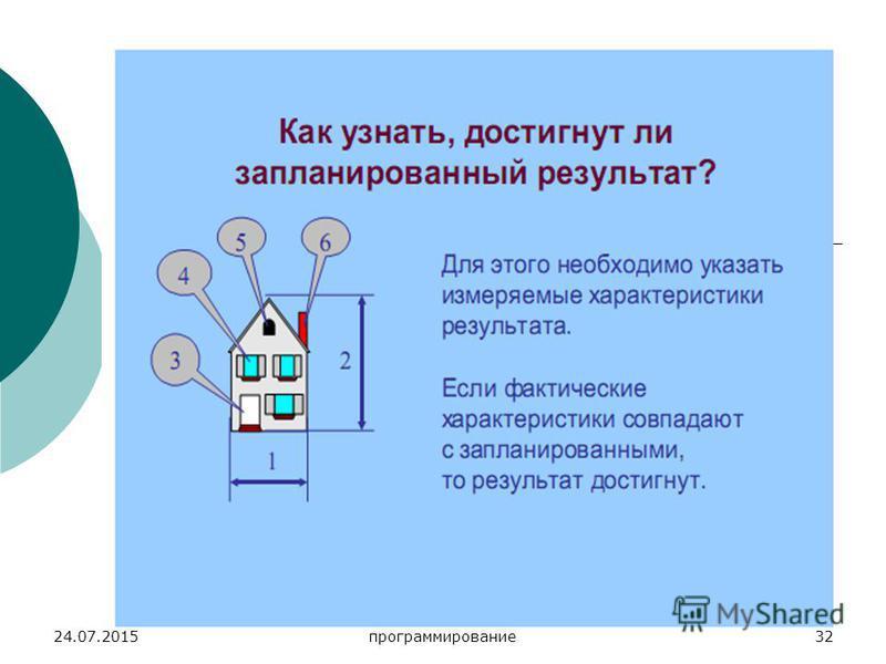 24.07.2015 Социальное проектирование и программирование 32