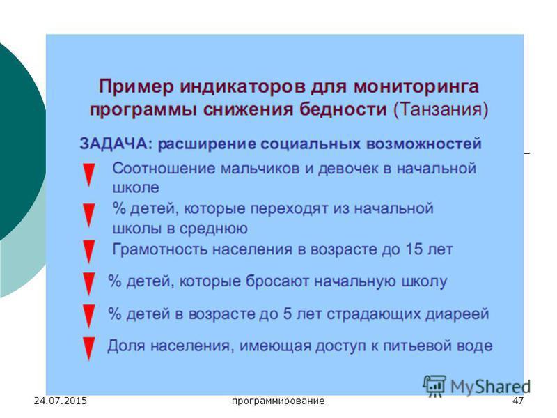 24.07.2015 Социальное проектирование и программирование 47