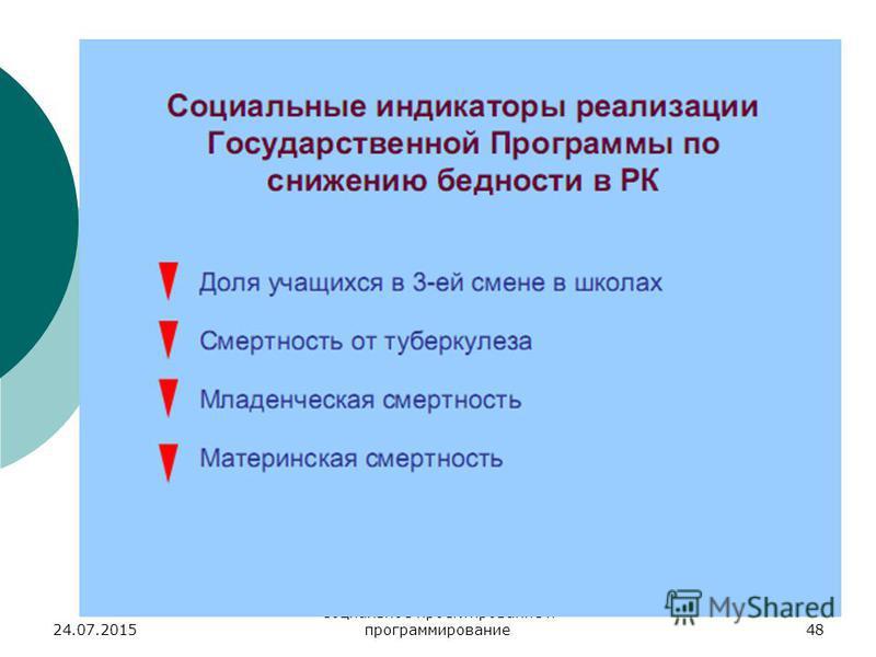 24.07.2015 Социальное проектирование и программирование 48