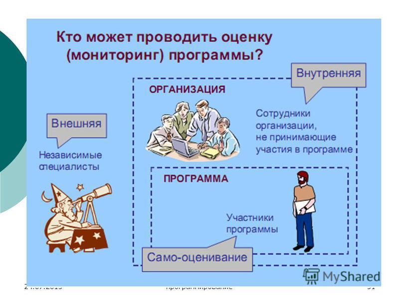 24.07.2015 Социальное проектирование и программирование 51