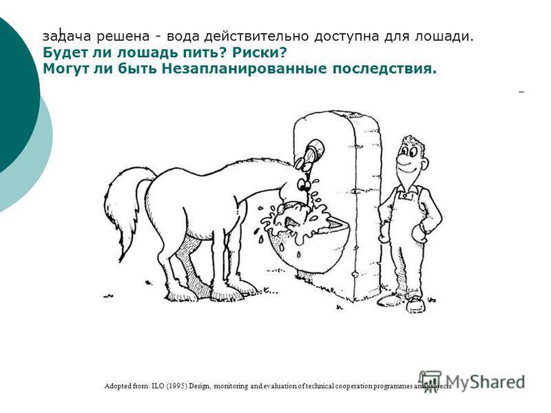Adopted from: ILO (1995) Design, monitoring and evaluation of technical cooperation programmes and projects задача решена - вода действительно доступна для лошади. Будет ли лошадь пить? Риски? Могут ли быть Незапланированные последствия.
