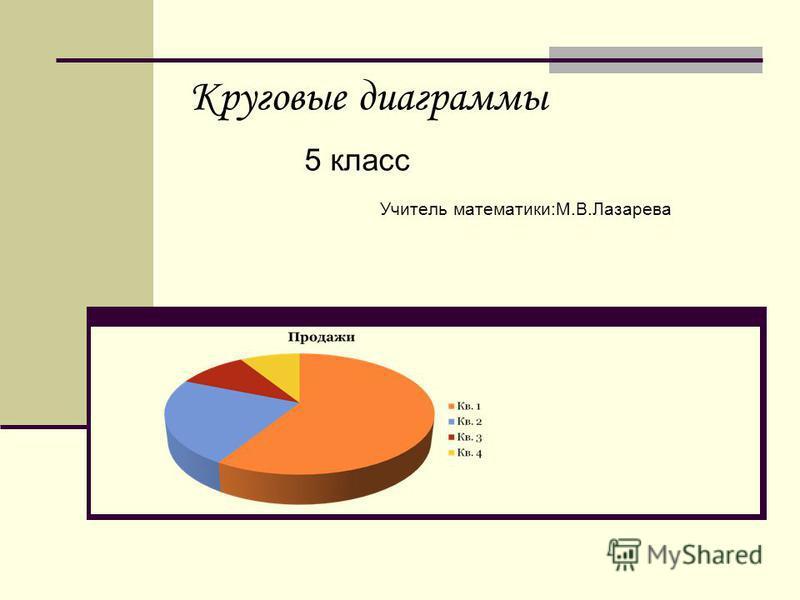 5 класс Учитель математики:М.В.Лазарева Круговые диаграммы