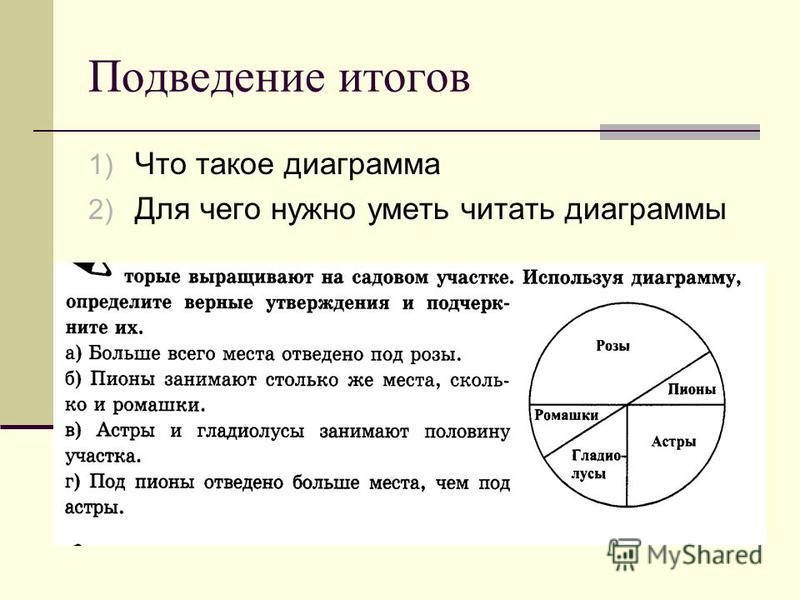 Подведение итогов 1) Что такое диаграмма 2) Для чего нужно уметь читать диаграммы