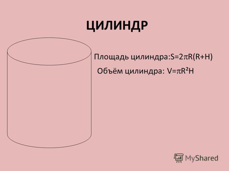 Площадь силиндра:S=2 R(R+H) Объём силиндра: V= R²H ЦИЛИНДР