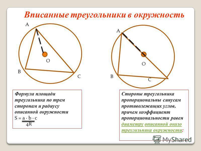 Вписанные треугольники в окружность А С В О В О А С Формула площади треугольника по трем сторонам и радиусу описанной окружности S = a · b · с 4R Стороны треугольника пропорциональны синусам противолежащих углов, причем коэффициент пропорциональности