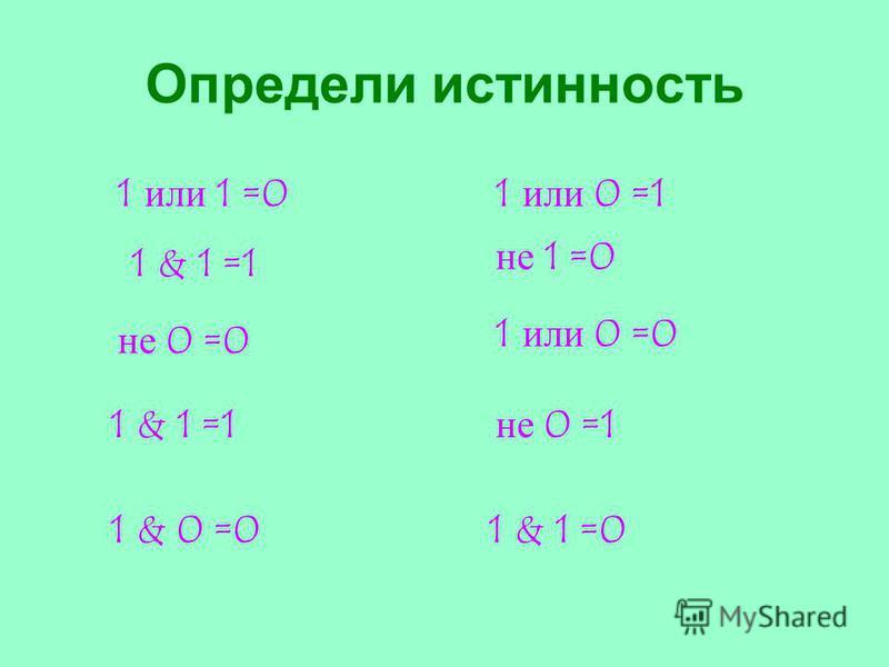 Определи истинность 1 & 1 =1 1 & 0 =01 & 1 =0 1 или 1 =0 не 0 =0 1 или 0 =1 1 & 1 =1 1 или 0 =0 не 1 =0 не 0 =1