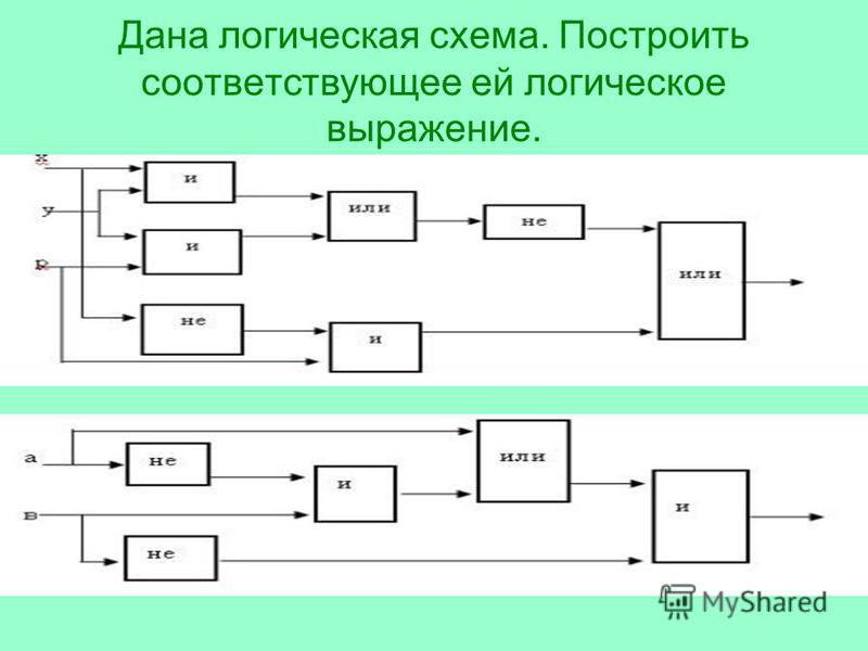 Дана логическая схема. Построить соответствующее ей логическое выражение.