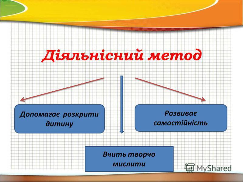 Діяльнісний метод логос – «учение» Розвиває самостійність Допомагає розкрити дитину Вчить творчо мислити