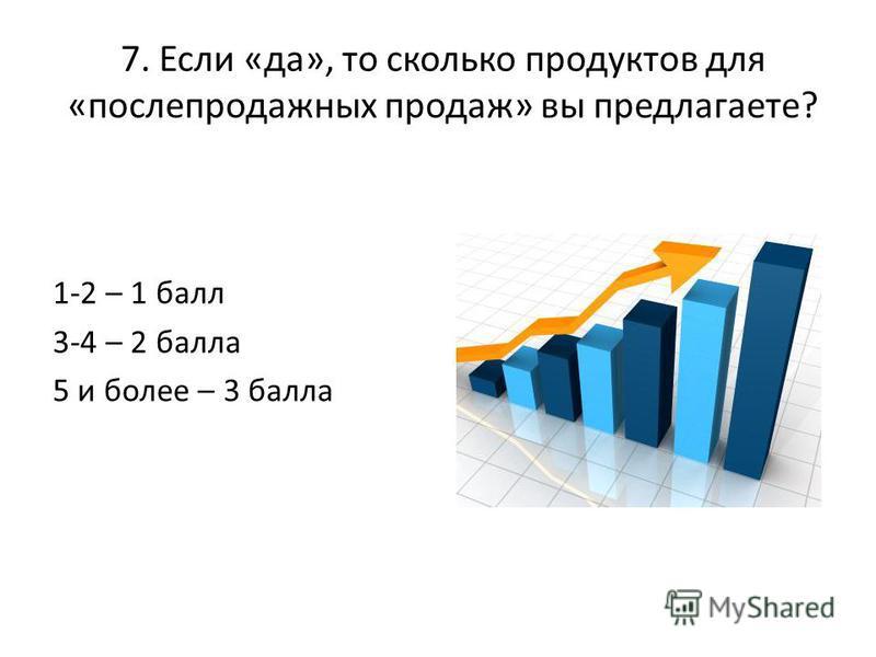 7. Если «да», то сколько продуктов для «послепродажных продаж» вы предлагаете? 1-2 – 1 балл 3-4 – 2 балла 5 и более – 3 балла