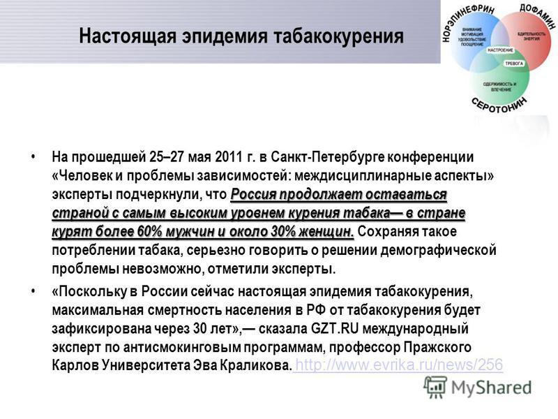 Настоящая эпидемия табакокурения Россия продолжает оставаться страной с самым высоким уровнем курения табака в стране курят более 60% мужчин и около 30% женщин. На прошедшей 25–27 мая 2011 г. в Санкт-Петербурге конференции «Человек и проблемы зависим