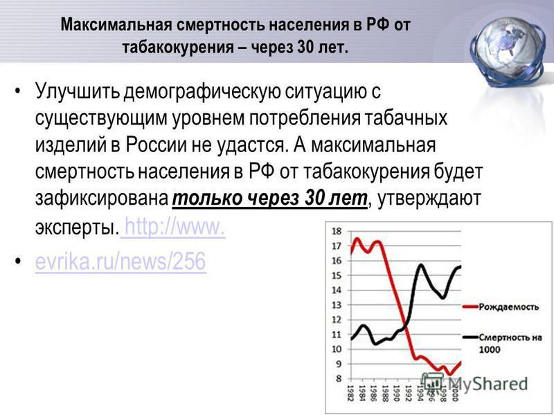 Максимальная смертность населения в РФ от табакокурения – через 30 лет. Улучшить демографическую ситуацию с существующим уровнем потребления табачных изделий в России не удастся. А максимальная смертность населения в РФ от табакокурения будет зафикси