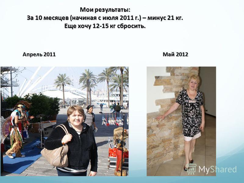 Мои результаты: За 10 месяцев (начиная с июля 2011 г.) – минус 21 кг. Еще хочу 12-15 кг сбросить. Апрель 2011 Май 2012