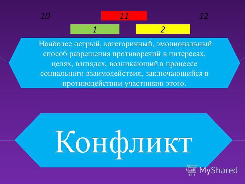 Наиболее острый, категоричный, эмоциональный способ разрешения противоречий в интересах, целях, взглядах, возникающий в процессе социального взаимодействия, заключающийся в противодействии участников. 101112 12