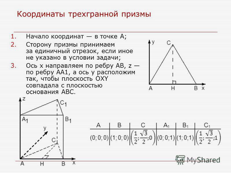 Координаты трехгранной призмы 1. Начало координат в точке A; 2. Сторону призмы принимаем за единичный отрезок, если иное не указано в условии задачи; 3. Ось x направляем по ребру AB, z по ребру AA1, а ось y расположим так, чтобы плоскость OXY совпада